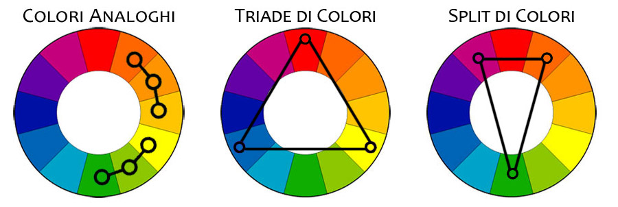 combinazioni-colori-analoghi-triade-split