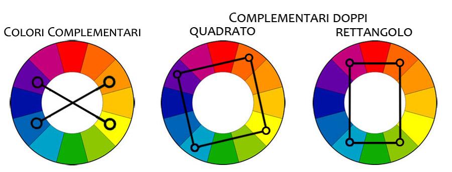 combinazioni-colori-complementari